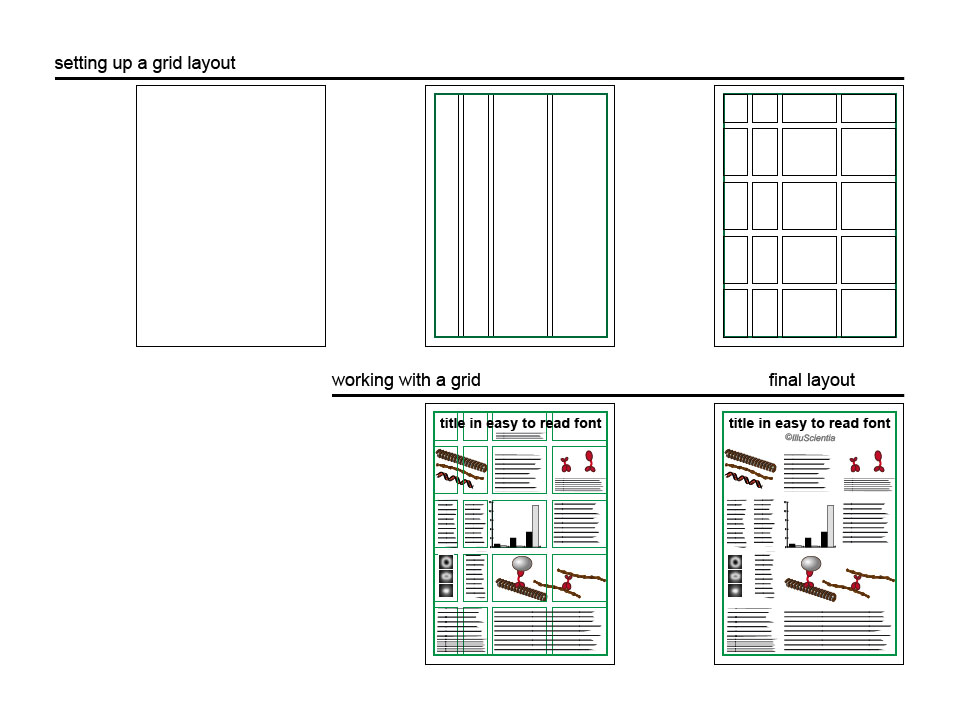 Grids in Layout Design