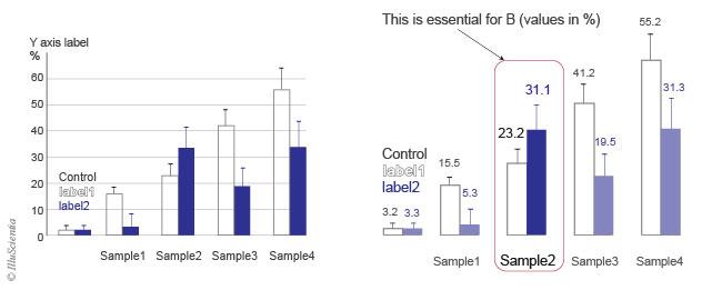 Adapting-scientific-publication-plot-for-presentations